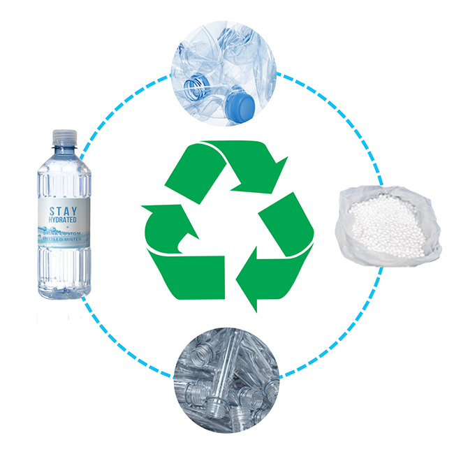 The closed loop model for recycling plastic single use water bottles.