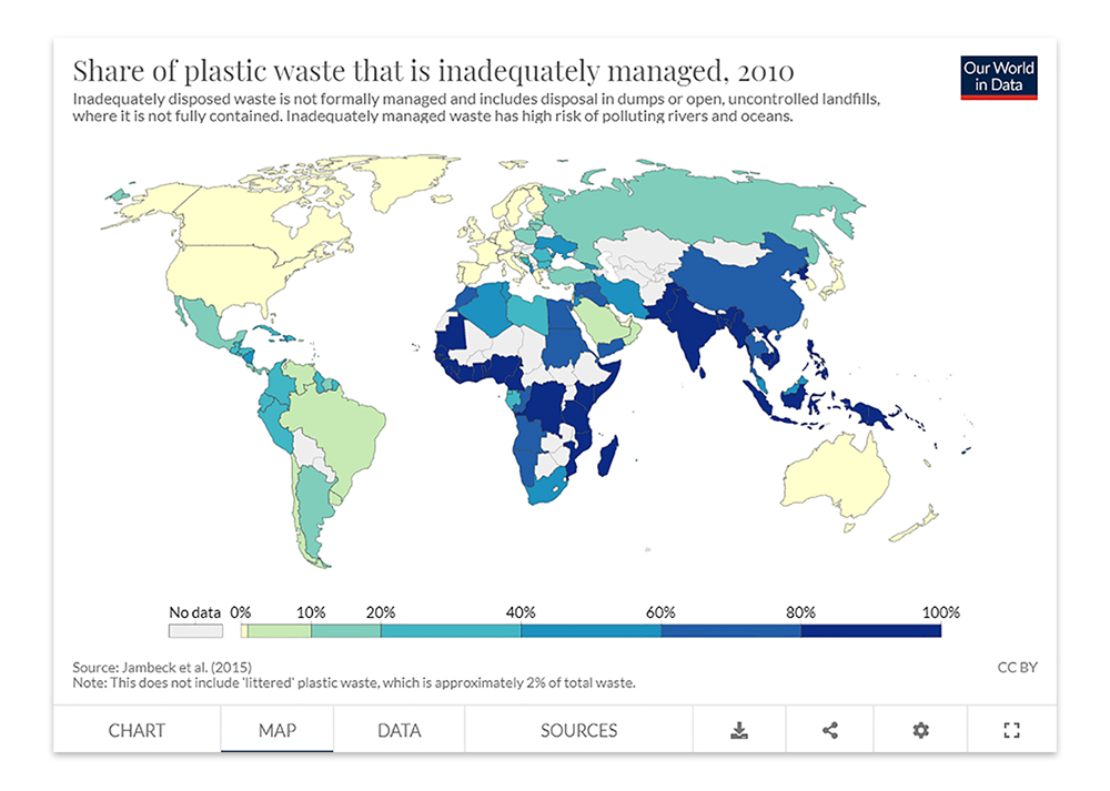 Plastic waste mismanagement chart.
